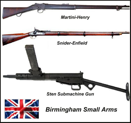 Guns of the Birmingham Small Arms factory
