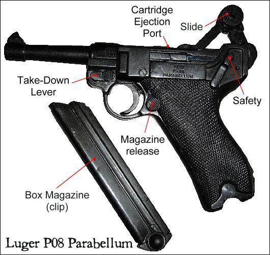 Pistol Parabellum Armee Modell 08 Po8 German 9mm Standard Handgun ...
